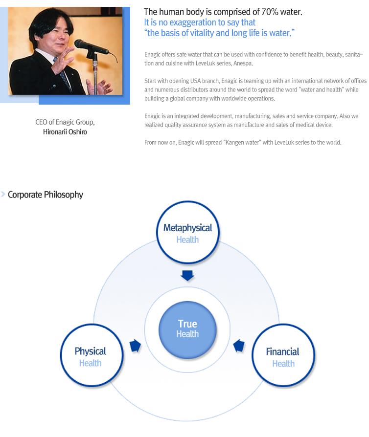 financial messaging network